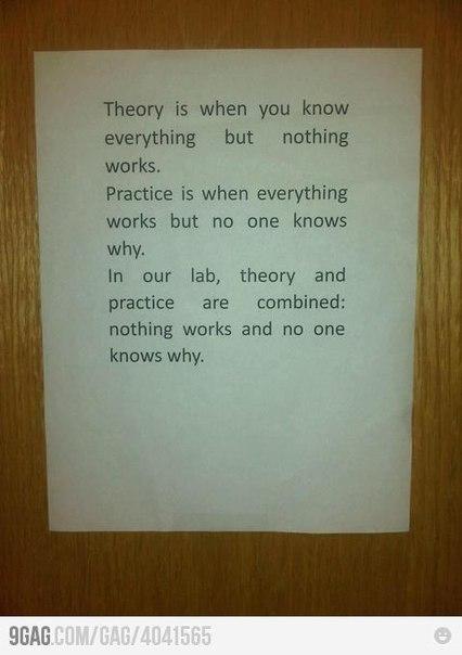 Теория и практика